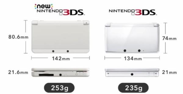 Nové Nintendo 3DS - porovnání